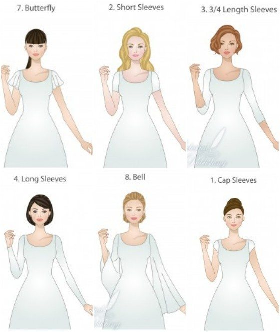 Wedding, Prom, Occasions Dresses & Tips -- GemGrace: 30 of the Most ...